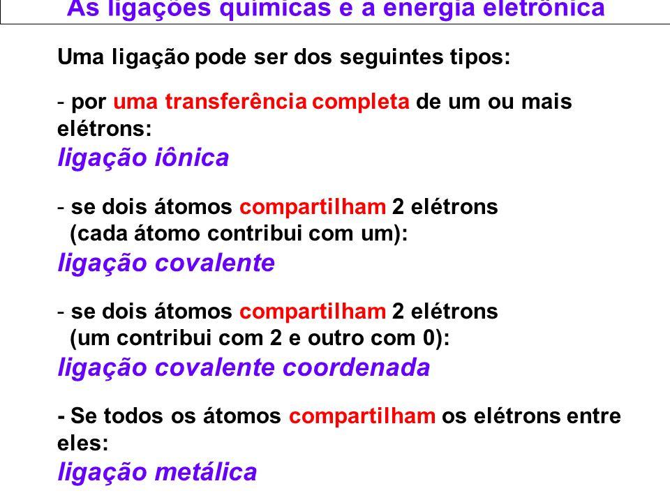 As ligações químicas e a energia eletrônica Uma ligação pode ser dos seguintes tipos: - por uma transferência completa de um ou mais elétrons: ligação