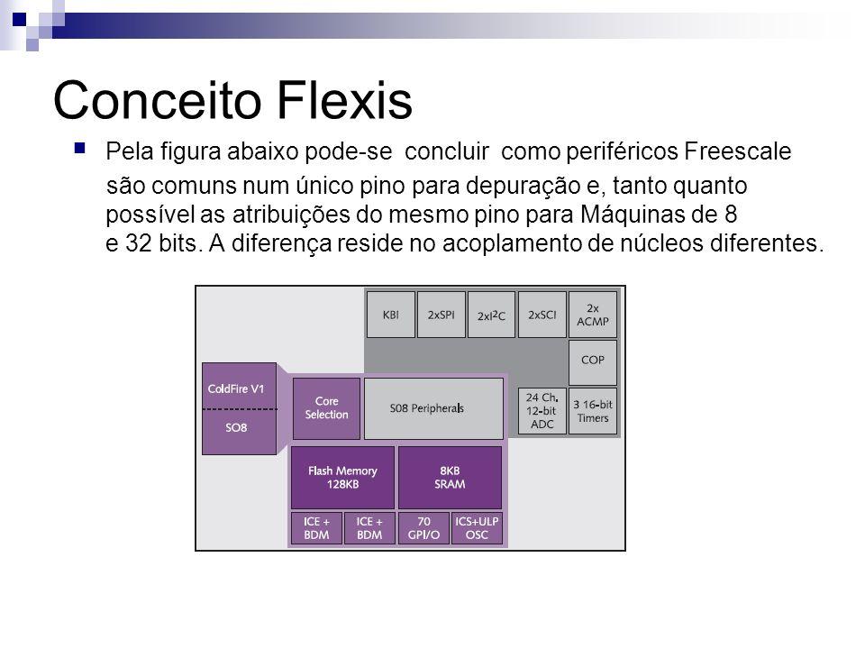 Conceito Flexis Pela figura abaixo pode-se concluir como periféricos Freescale são comuns num único pino para depuração e, tanto quanto possível as at