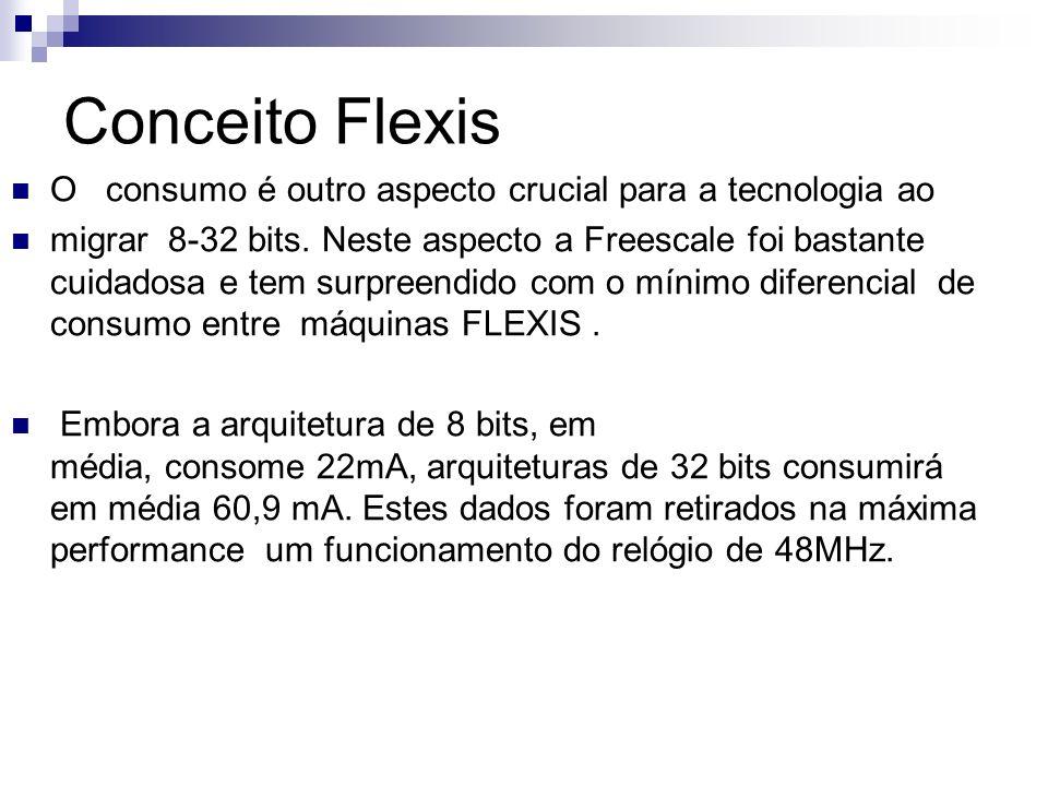 Conceito Flexis O consumo é outro aspecto crucial para a tecnologia ao migrar 8-32 bits. Neste aspecto a Freescale foi bastante cuidadosa e tem surpre