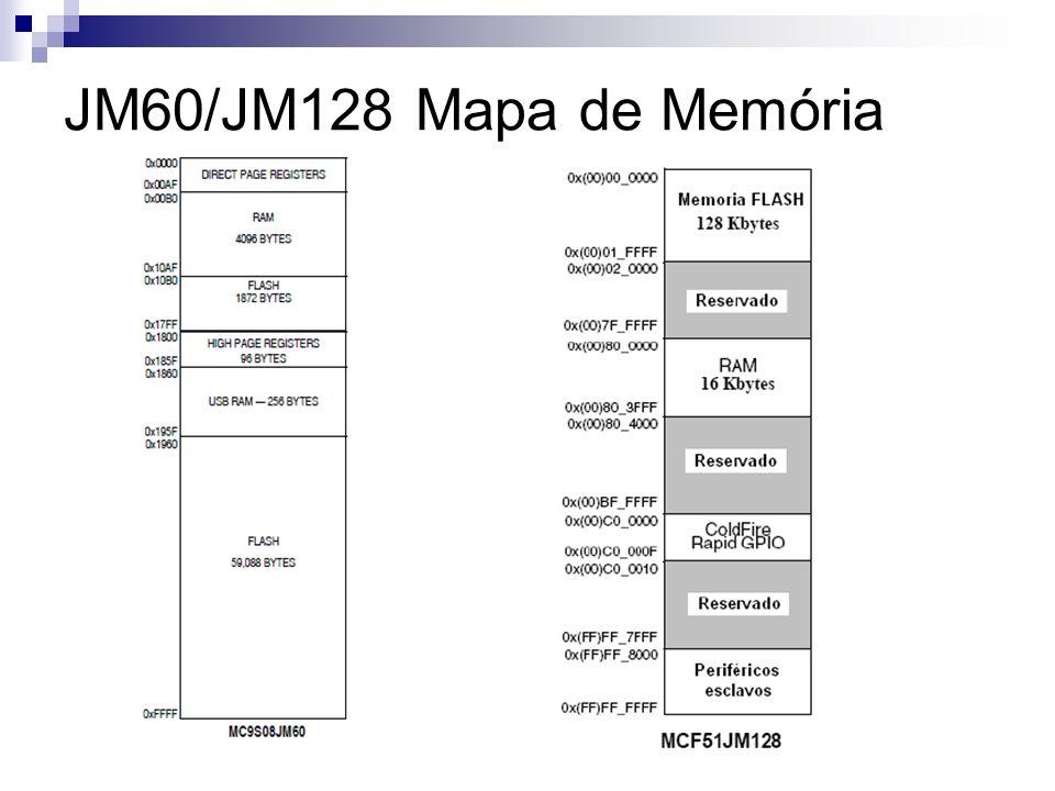 JM60/JM128 Mapa de Memória