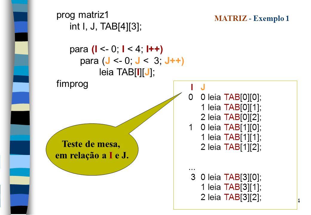 14 prog matriz1 int I, J, TAB[4][3]; para (I <- 0; I < 4; I++) para (J <- 0; J < 3; J++) leia TAB[I][J]; fimprog I J 0 0 leia TAB[0][0]; 1 leia TAB[0]