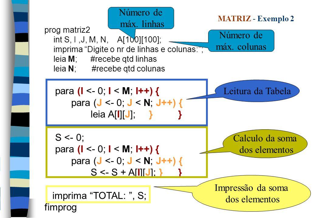 prog matriz2 int S, I,J, M, N, A[100][100]; imprima Digite o nr de linhas e colunas:; leia M;#recebe qtd linhas leia N; #recebe qtd colunas para (I <-