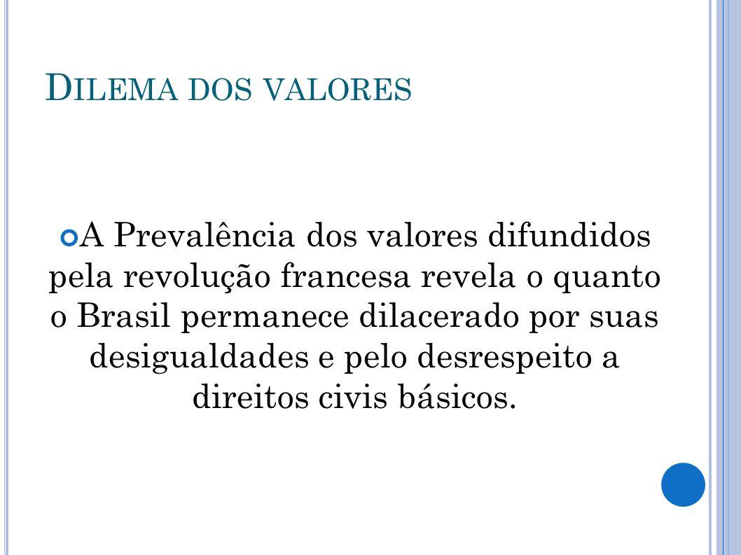 D ILEMA DOS VALORES A Prevalência dos valores difundidos pela revolução francesa revela o quanto o Brasil permanece dilacerado por suas desigualdades