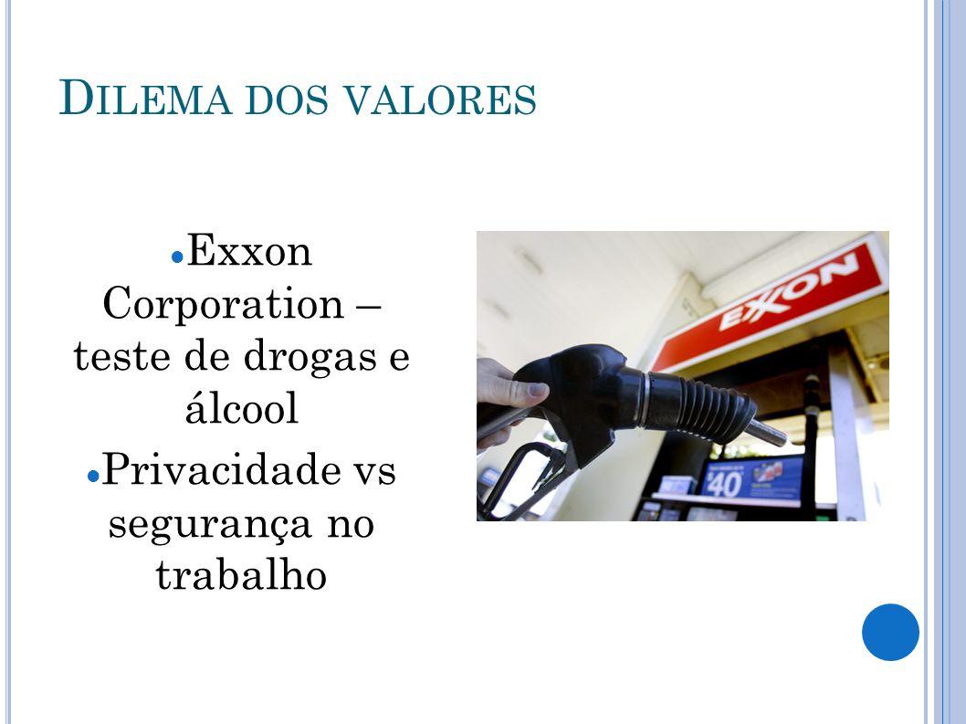 Exxon Corporation – teste de drogas e álcool Privacidade vs segurança no trabalho