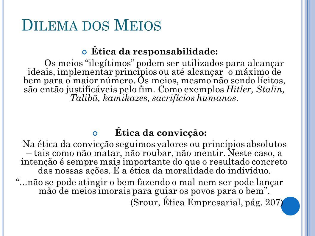 D ILEMA DOS M EIOS Ética da responsabilidade: Os meios ilegítimos podem ser utilizados para alcançar ideais, implementar princípios ou até alcançar o