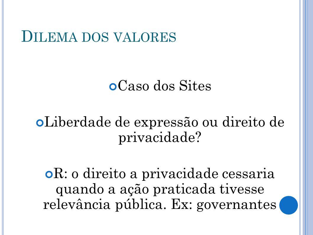 D ILEMA DOS VALORES Caso dos Sites Liberdade de expressão ou direito de privacidade? R: o direito a privacidade cessaria quando a ação praticada tives
