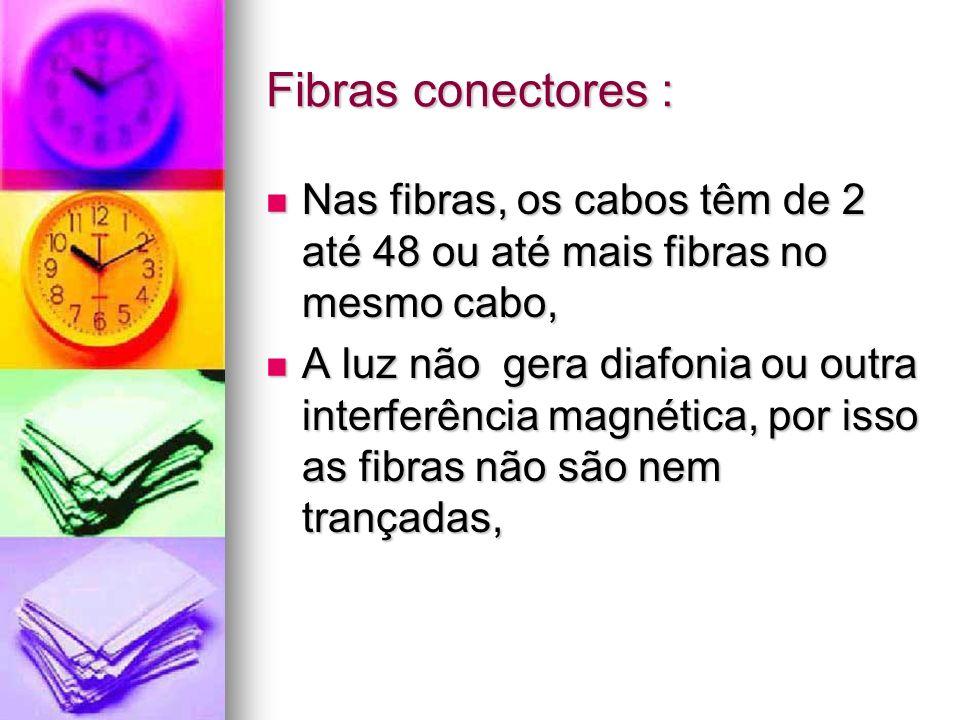 Fibras conectores : Nas fibras, os cabos têm de 2 até 48 ou até mais fibras no mesmo cabo, Nas fibras, os cabos têm de 2 até 48 ou até mais fibras no
