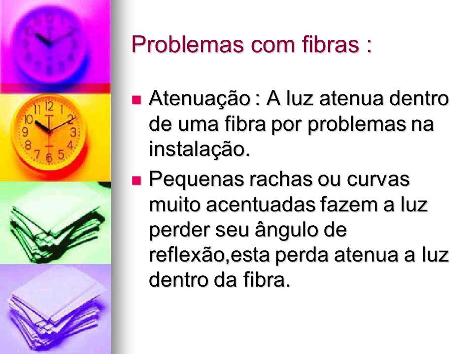 Problemas com fibras : Atenuação : A luz atenua dentro de uma fibra por problemas na instalação. Atenuação : A luz atenua dentro de uma fibra por prob
