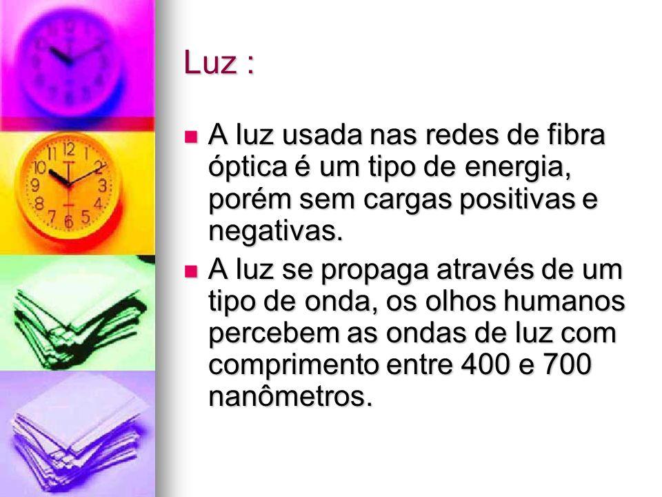 Luz : A luz usada nas redes de fibra óptica é um tipo de energia, porém sem cargas positivas e negativas. A luz usada nas redes de fibra óptica é um t
