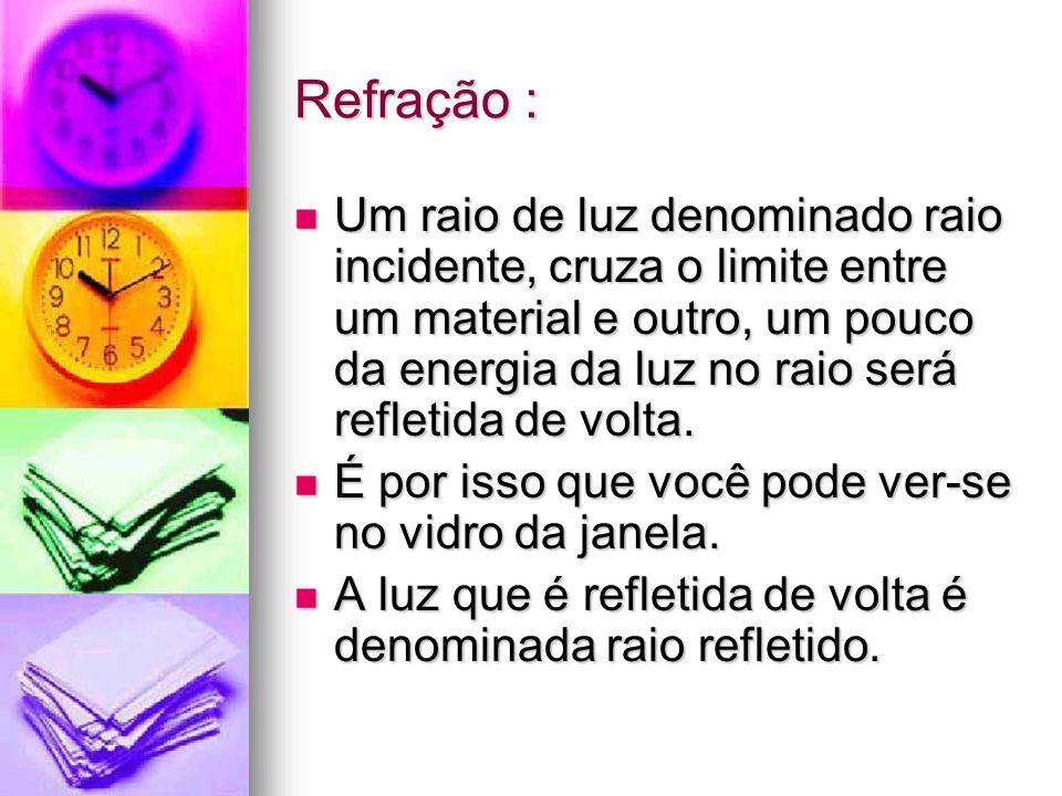 Refração : Um raio de luz denominado raio incidente, cruza o limite entre um material e outro, um pouco da energia da luz no raio será refletida de vo
