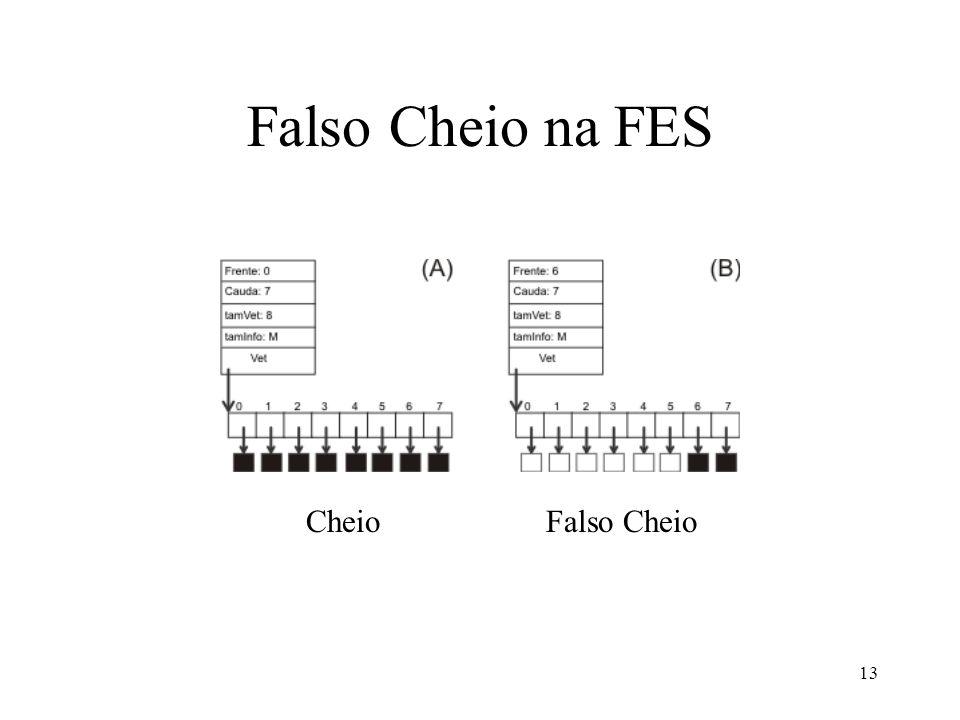 13 Falso Cheio na FES CheioFalso Cheio