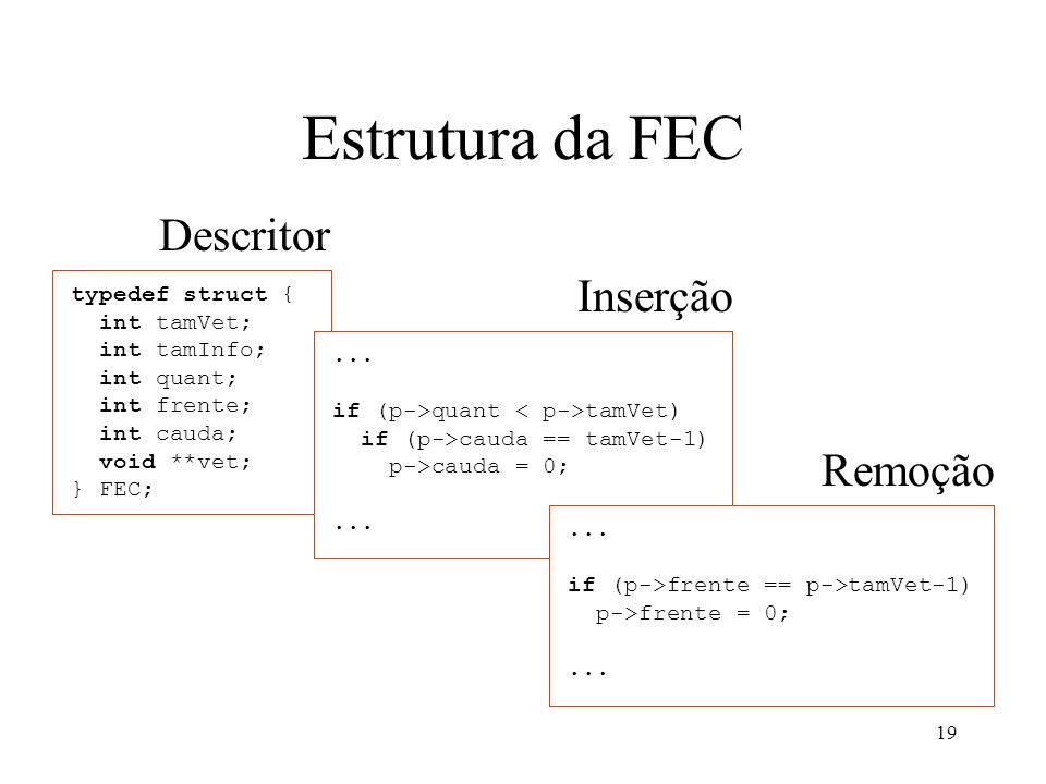 19 Estrutura da FEC Descritor typedef struct { int tamVet; int tamInfo; int quant; int frente; int cauda; void **vet; } FEC; Inserção... if (p->quant