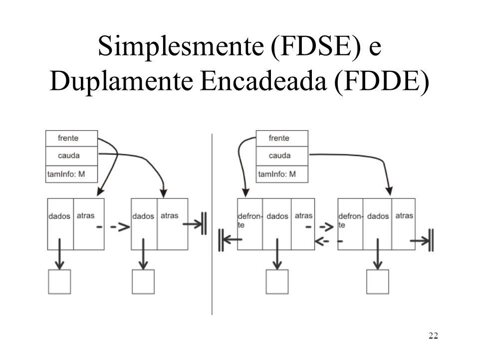 22 Simplesmente (FDSE) e Duplamente Encadeada (FDDE)