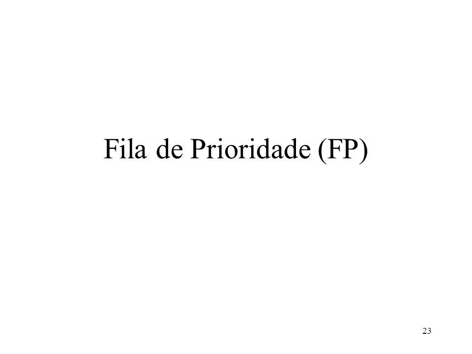 23 Fila de Prioridade (FP)