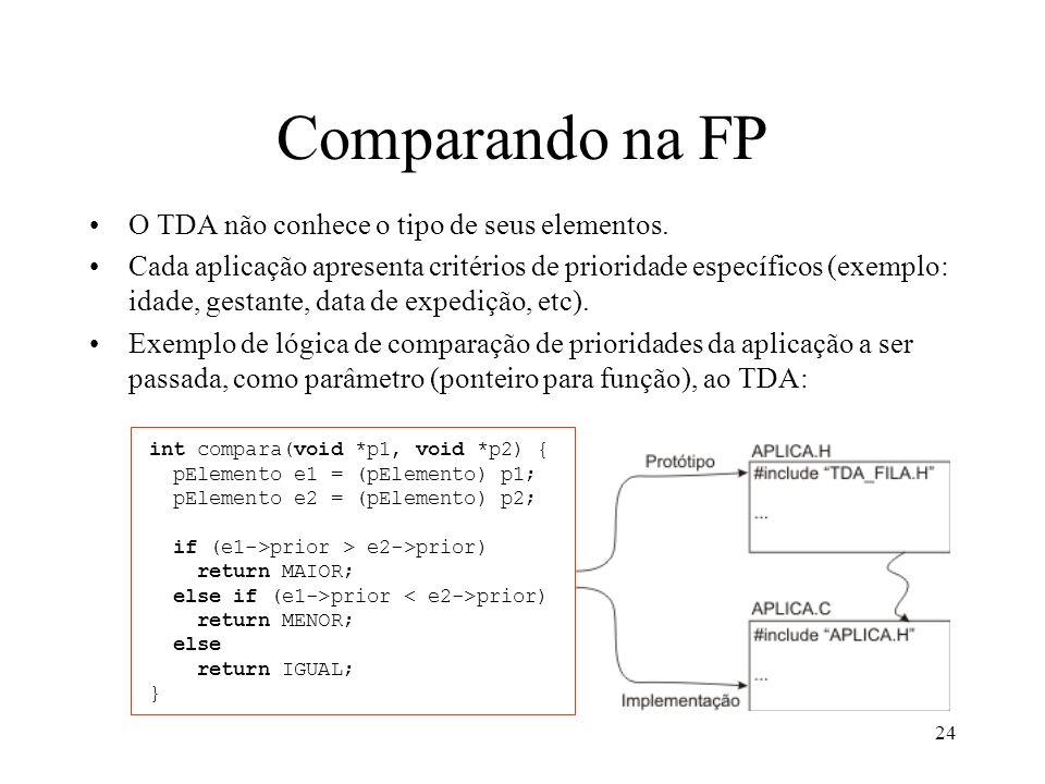 24 Comparando na FP int compara(void *p1, void *p2) { pElemento e1 = (pElemento) p1; pElemento e2 = (pElemento) p2; if (e1->prior > e2->prior) return