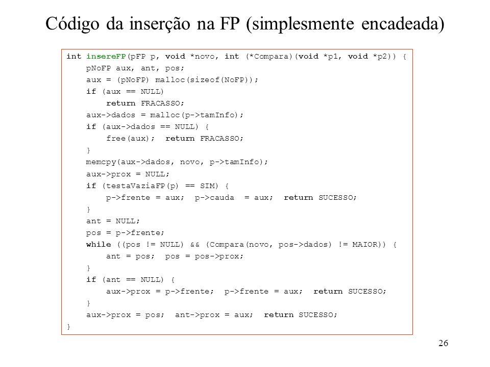 26 Código da inserção na FP (simplesmente encadeada) int insereFP(pFP p, void *novo, int (*Compara)(void *p1, void *p2)) { pNoFP aux, ant, pos; aux =