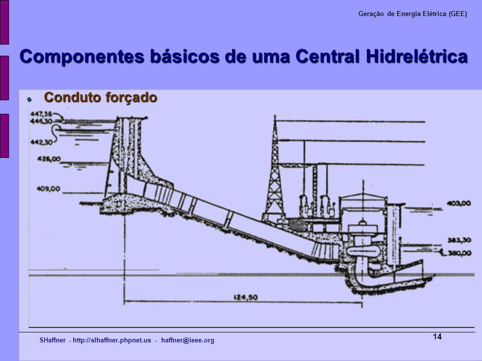 SHaffner - http://slhaffner.phpnet.us - haffner@ieee.org Geração de Energia Elétrica (GEE) 14 Componentes básicos de uma Central Hidrelétrica Conduto