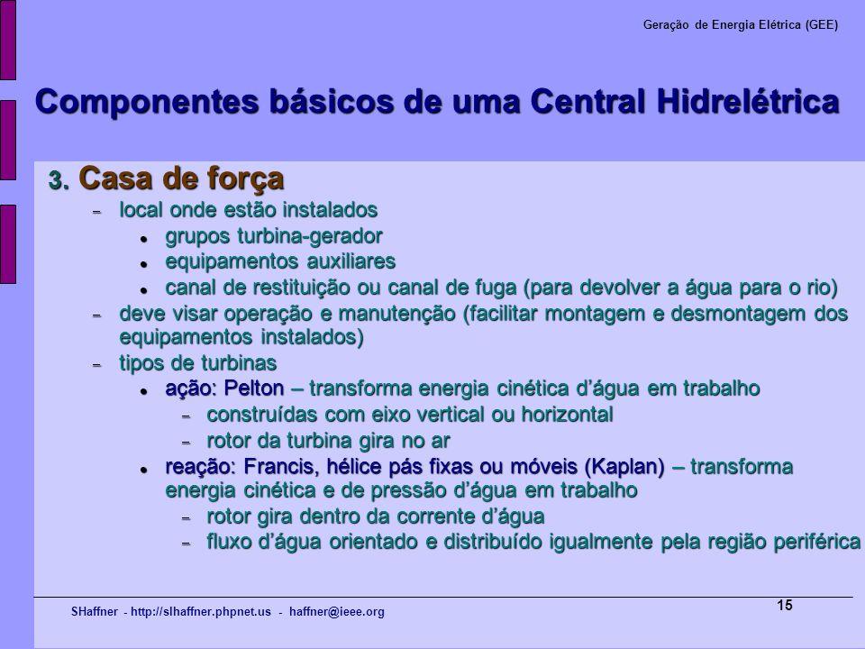 SHaffner - http://slhaffner.phpnet.us - haffner@ieee.org Geração de Energia Elétrica (GEE) 15 Componentes básicos de uma Central Hidrelétrica 3. Casa