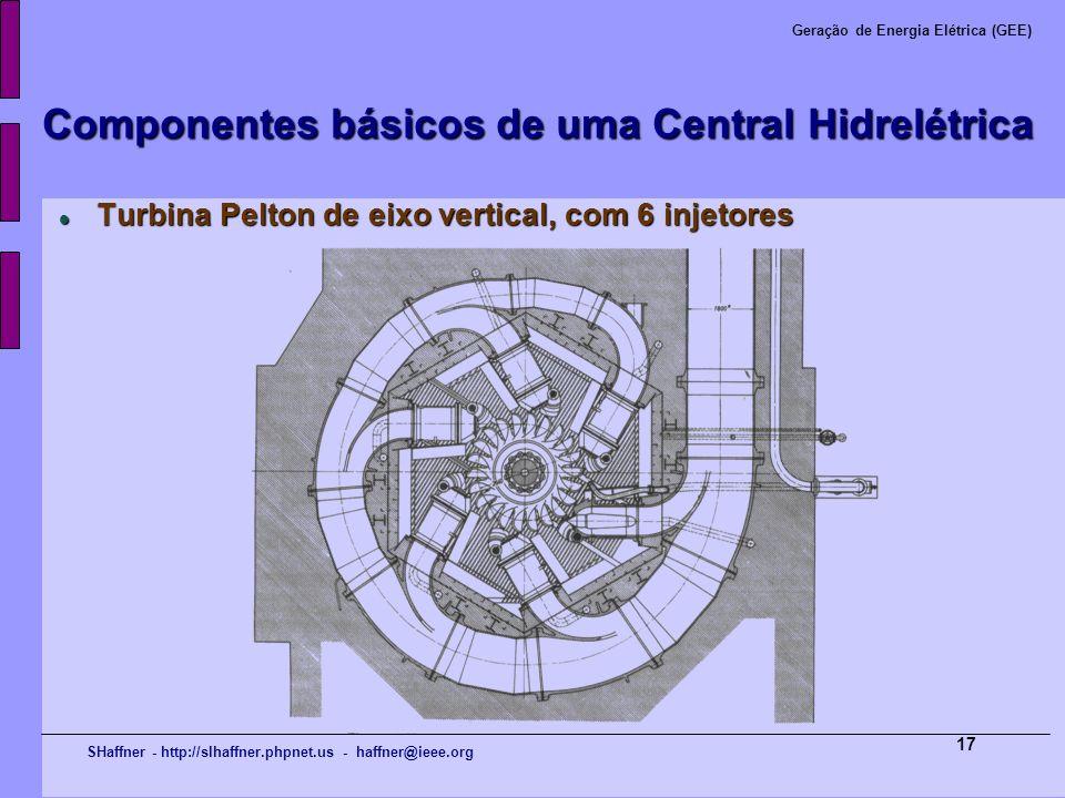 SHaffner - http://slhaffner.phpnet.us - haffner@ieee.org Geração de Energia Elétrica (GEE) 17 Componentes básicos de uma Central Hidrelétrica Turbina