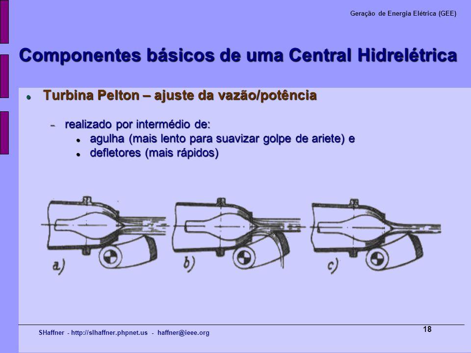 SHaffner - http://slhaffner.phpnet.us - haffner@ieee.org Geração de Energia Elétrica (GEE) 18 Componentes básicos de uma Central Hidrelétrica Turbina