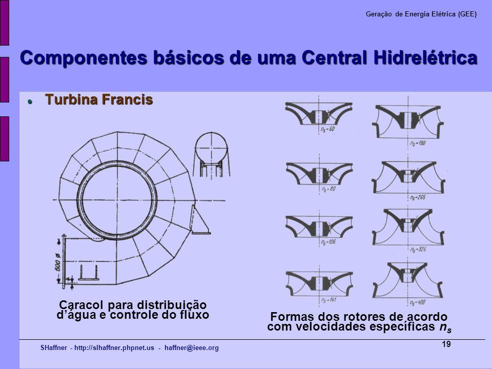 SHaffner - http://slhaffner.phpnet.us - haffner@ieee.org Geração de Energia Elétrica (GEE) 19 Componentes básicos de uma Central Hidrelétrica Turbina