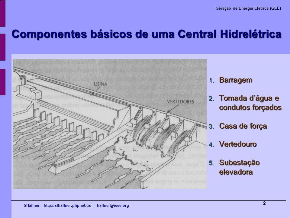 SHaffner - http://slhaffner.phpnet.us - haffner@ieee.org Geração de Energia Elétrica (GEE) 2 Componentes básicos de uma Central Hidrelétrica 1. Barrag