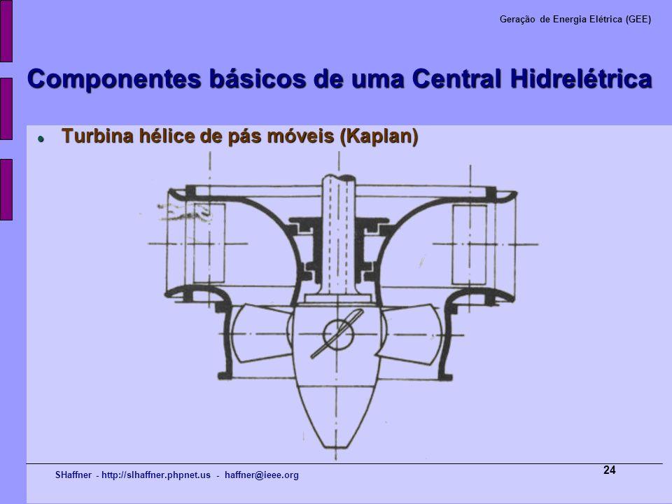 SHaffner - http://slhaffner.phpnet.us - haffner@ieee.org Geração de Energia Elétrica (GEE) 24 Componentes básicos de uma Central Hidrelétrica Turbina