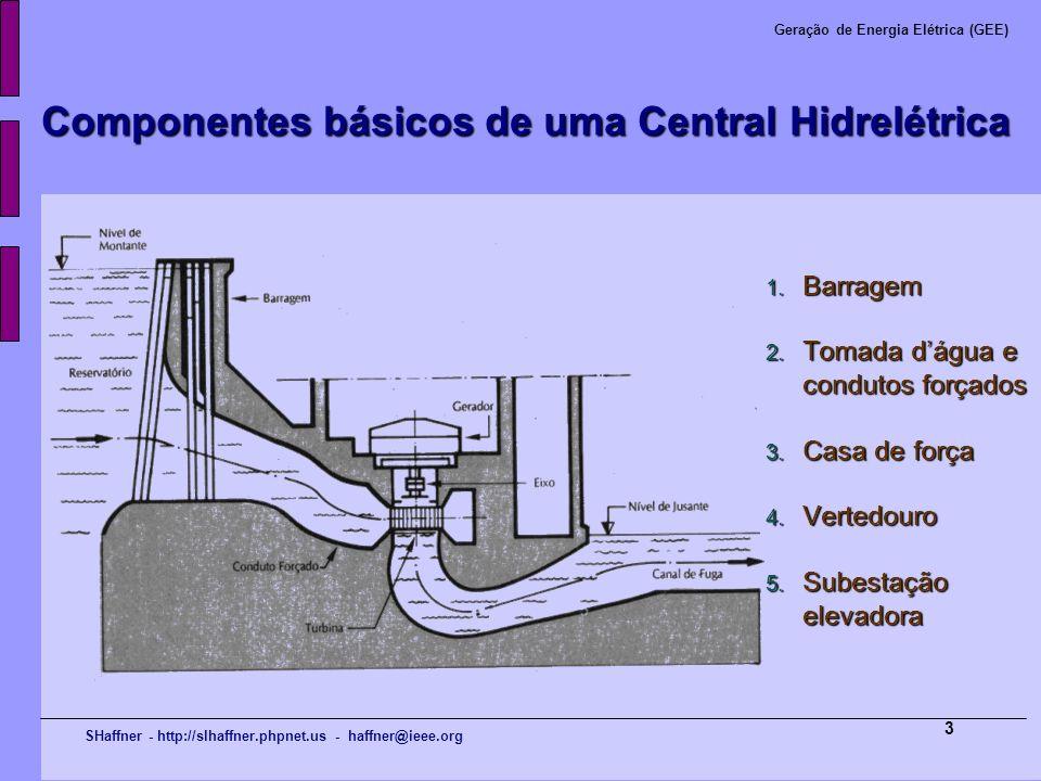 SHaffner - http://slhaffner.phpnet.us - haffner@ieee.org Geração de Energia Elétrica (GEE) 3 Componentes básicos de uma Central Hidrelétrica 1. Barrag