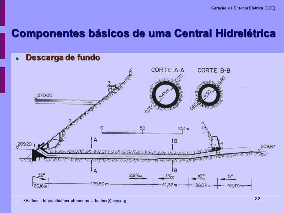 SHaffner - http://slhaffner.phpnet.us - haffner@ieee.org Geração de Energia Elétrica (GEE) 32 Componentes básicos de uma Central Hidrelétrica Descarga