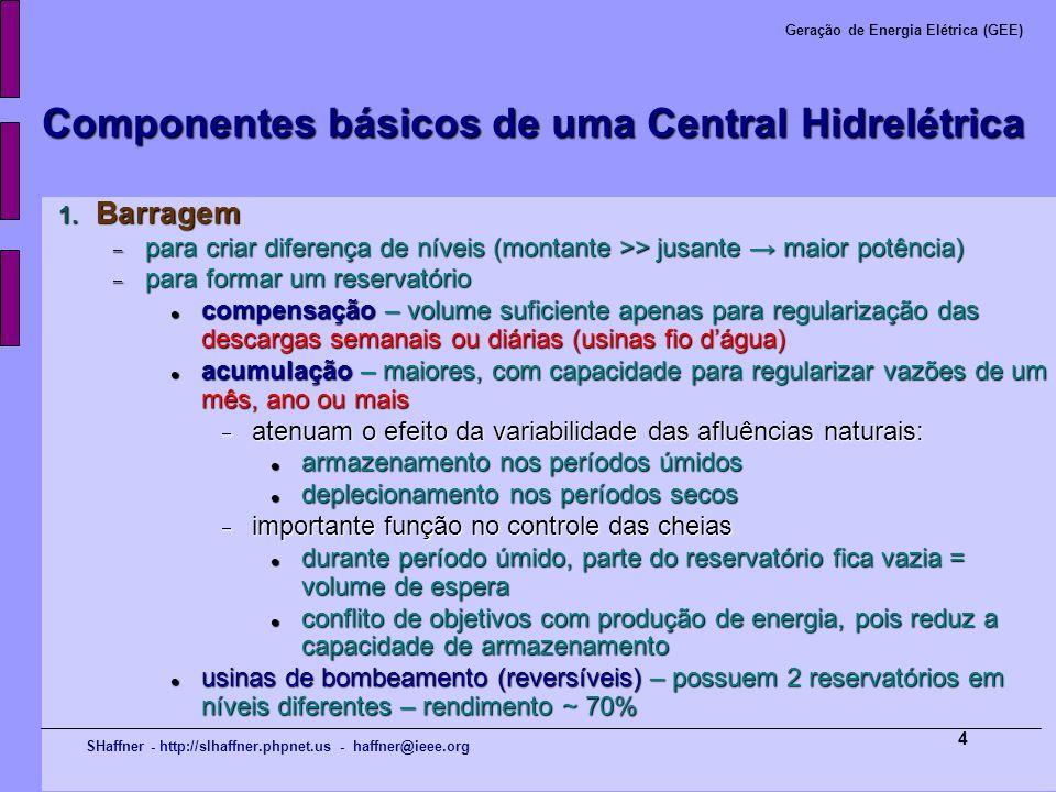 SHaffner - http://slhaffner.phpnet.us - haffner@ieee.org Geração de Energia Elétrica (GEE) 4 Componentes básicos de uma Central Hidrelétrica 1. Barrag