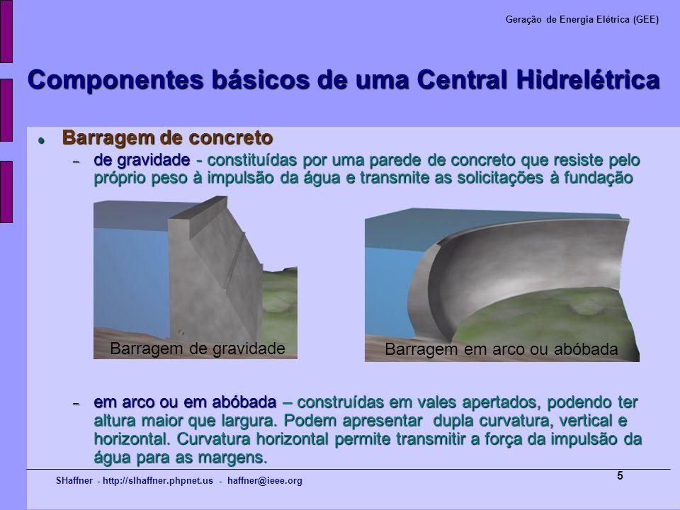 SHaffner - http://slhaffner.phpnet.us - haffner@ieee.org Geração de Energia Elétrica (GEE) 26 Turbinas – tipos e velocidades específicas Turbinas – tipos e velocidades específicas Componentes básicos de uma Central Hidrelétrica