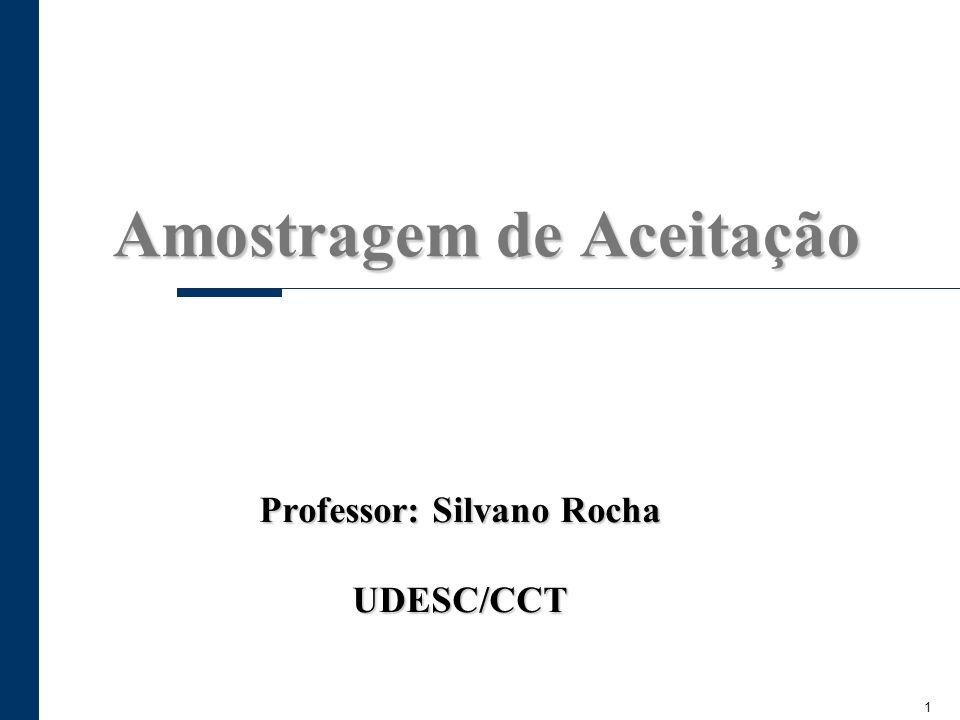 1 Amostragem de Aceitação Professor: Silvano Rocha UDESC/CCT