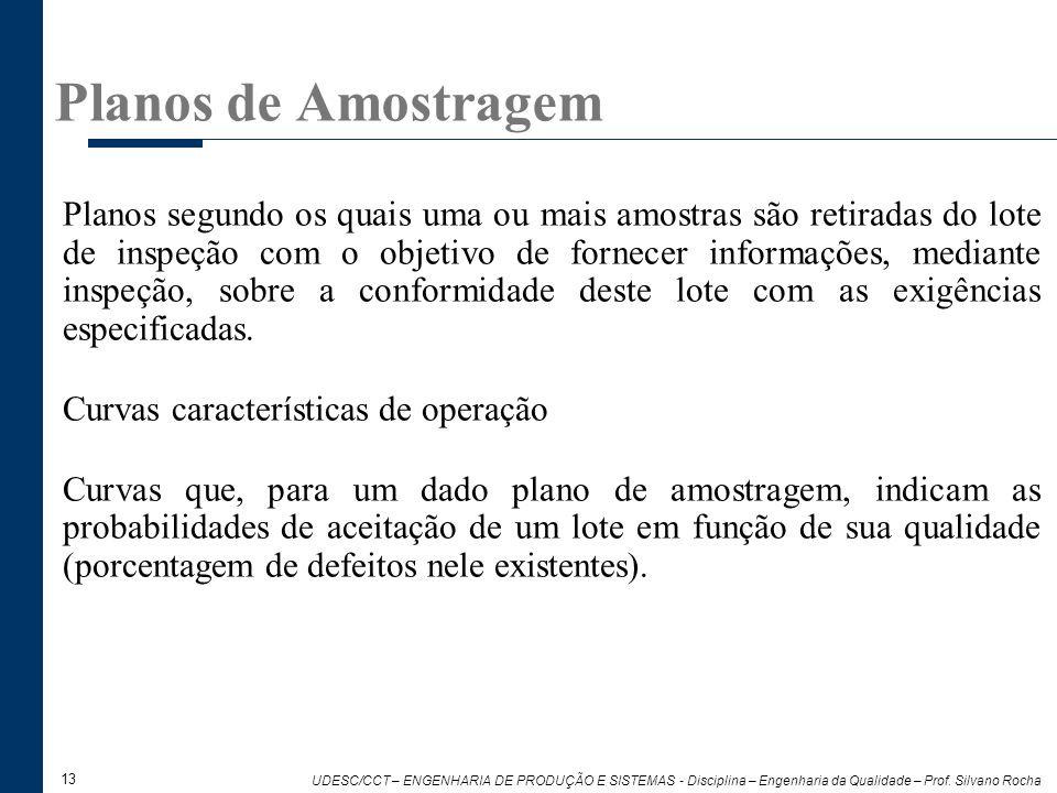 13 UDESC/CCT – ENGENHARIA DE PRODUÇÃO E SISTEMAS - Disciplina – Engenharia da Qualidade – Prof. Silvano Rocha Planos de Amostragem Planos segundo os q