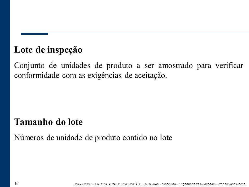 14 UDESC/CCT – ENGENHARIA DE PRODUÇÃO E SISTEMAS - Disciplina – Engenharia da Qualidade – Prof. Silvano Rocha Lote de inspeção Conjunto de unidades de