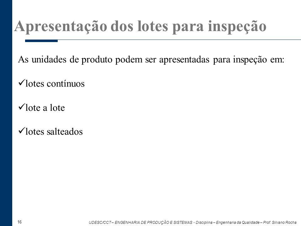 16 UDESC/CCT – ENGENHARIA DE PRODUÇÃO E SISTEMAS - Disciplina – Engenharia da Qualidade – Prof. Silvano Rocha As unidades de produto podem ser apresen