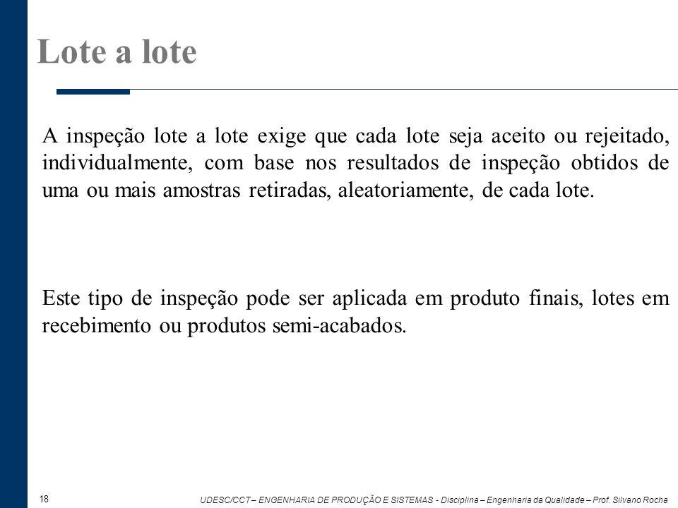 18 UDESC/CCT – ENGENHARIA DE PRODUÇÃO E SISTEMAS - Disciplina – Engenharia da Qualidade – Prof. Silvano Rocha A inspeção lote a lote exige que cada lo