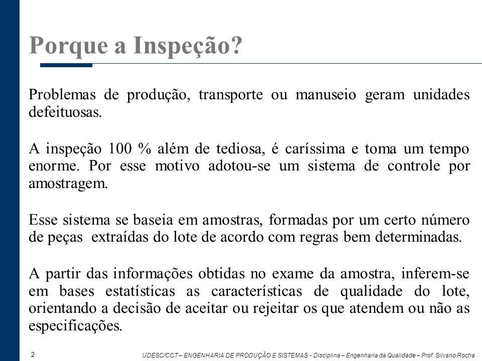 2 UDESC/CCT – ENGENHARIA DE PRODUÇÃO E SISTEMAS - Disciplina – Engenharia da Qualidade – Prof. Silvano Rocha Porque a Inspeção? Problemas de produção,