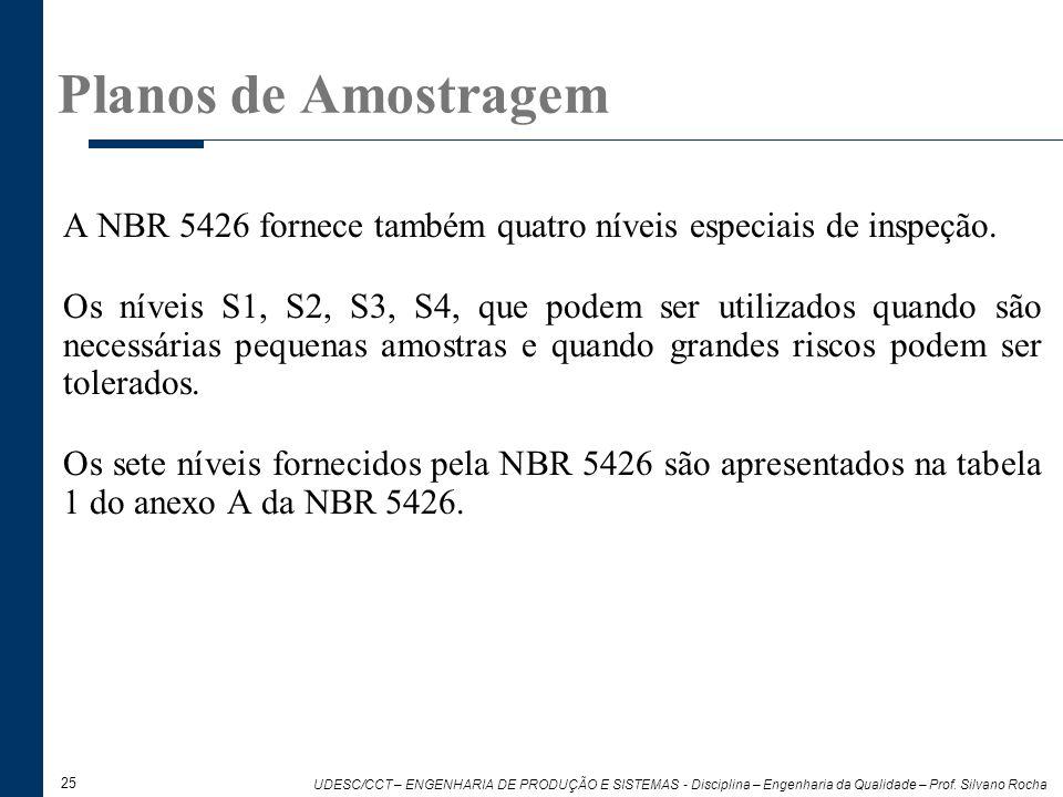 25 UDESC/CCT – ENGENHARIA DE PRODUÇÃO E SISTEMAS - Disciplina – Engenharia da Qualidade – Prof. Silvano Rocha A NBR 5426 fornece também quatro níveis