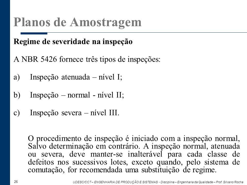 26 UDESC/CCT – ENGENHARIA DE PRODUÇÃO E SISTEMAS - Disciplina – Engenharia da Qualidade – Prof. Silvano Rocha Regime de severidade na inspeção A NBR 5
