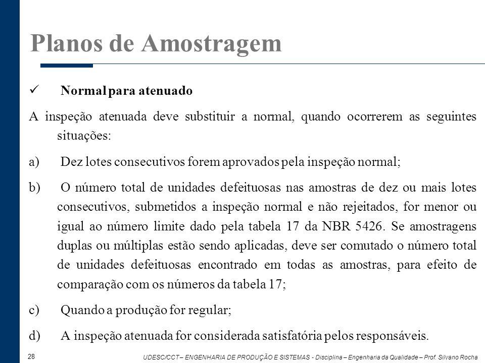 28 UDESC/CCT – ENGENHARIA DE PRODUÇÃO E SISTEMAS - Disciplina – Engenharia da Qualidade – Prof. Silvano Rocha Normal para atenuado A inspeção atenuada