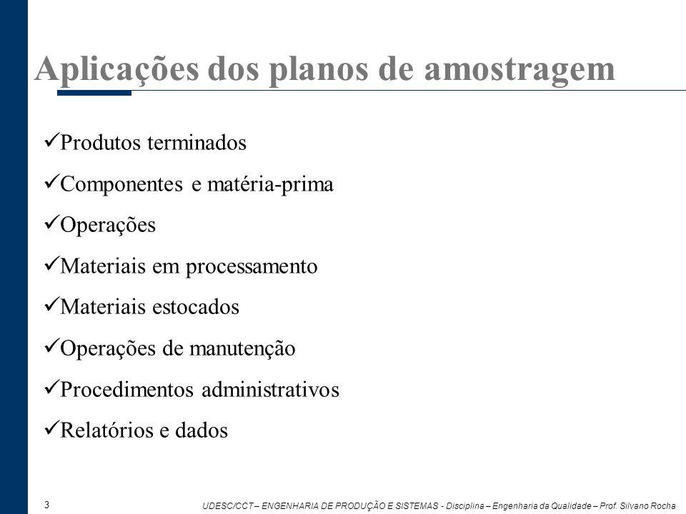 3 UDESC/CCT – ENGENHARIA DE PRODUÇÃO E SISTEMAS - Disciplina – Engenharia da Qualidade – Prof. Silvano Rocha Aplicações dos planos de amostragem Produ