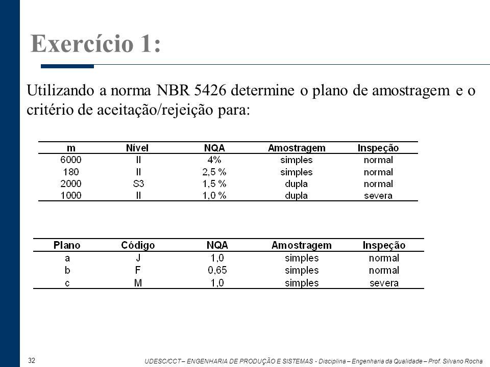 32 UDESC/CCT – ENGENHARIA DE PRODUÇÃO E SISTEMAS - Disciplina – Engenharia da Qualidade – Prof. Silvano Rocha Utilizando a norma NBR 5426 determine o