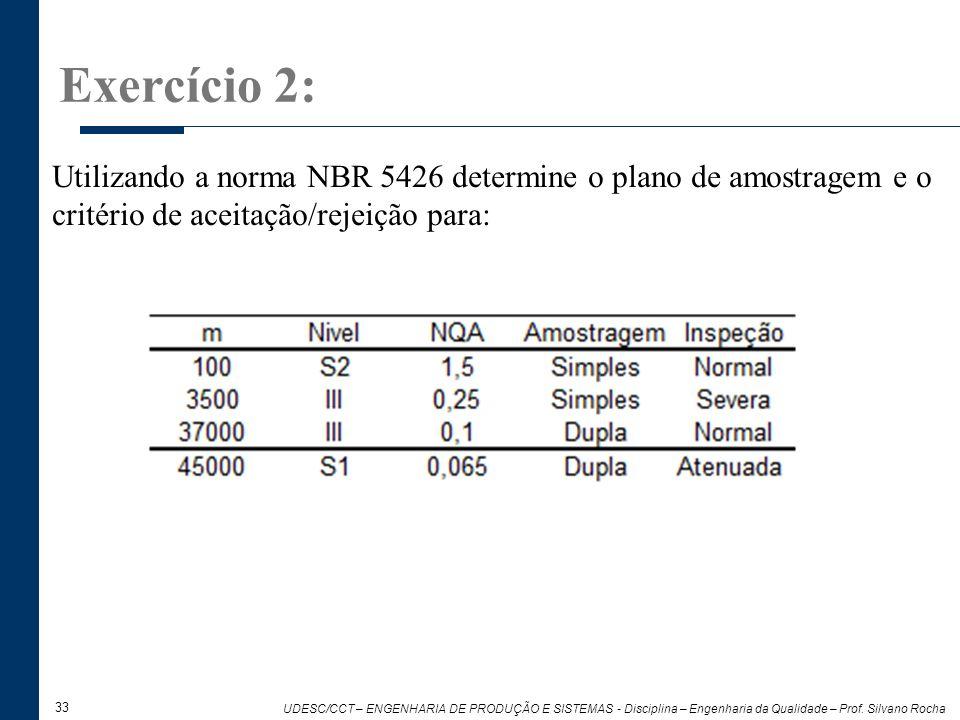 33 UDESC/CCT – ENGENHARIA DE PRODUÇÃO E SISTEMAS - Disciplina – Engenharia da Qualidade – Prof. Silvano Rocha Utilizando a norma NBR 5426 determine o
