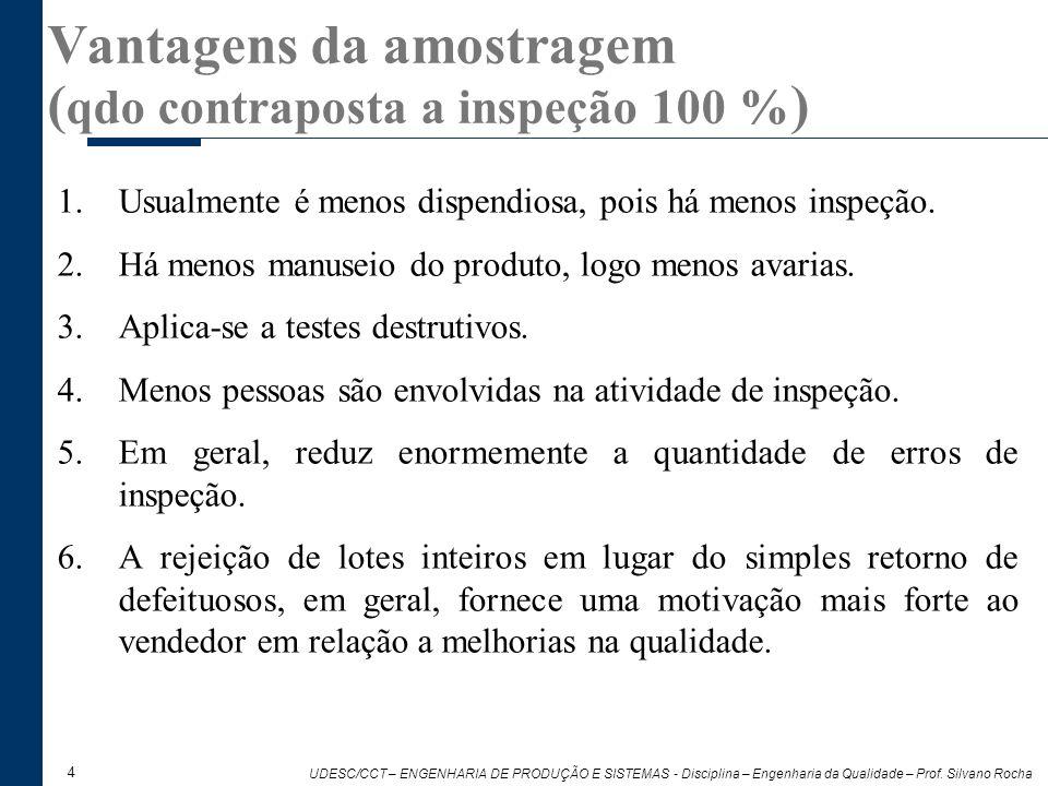 4 UDESC/CCT – ENGENHARIA DE PRODUÇÃO E SISTEMAS - Disciplina – Engenharia da Qualidade – Prof. Silvano Rocha Vantagens da amostragem ( qdo contraposta