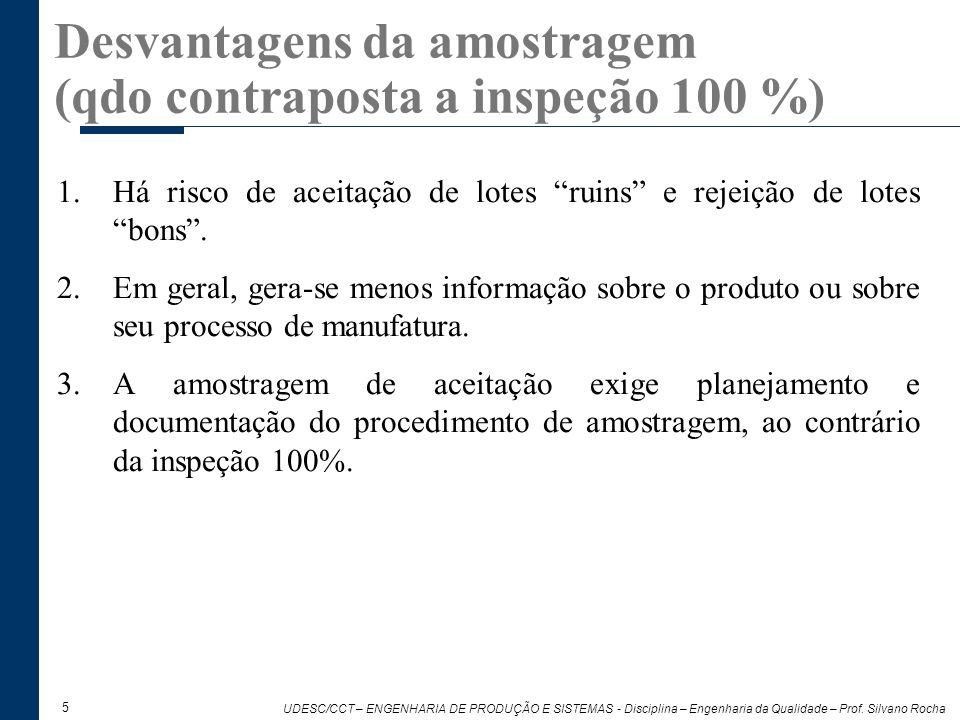 5 UDESC/CCT – ENGENHARIA DE PRODUÇÃO E SISTEMAS - Disciplina – Engenharia da Qualidade – Prof. Silvano Rocha Desvantagens da amostragem (qdo contrapos