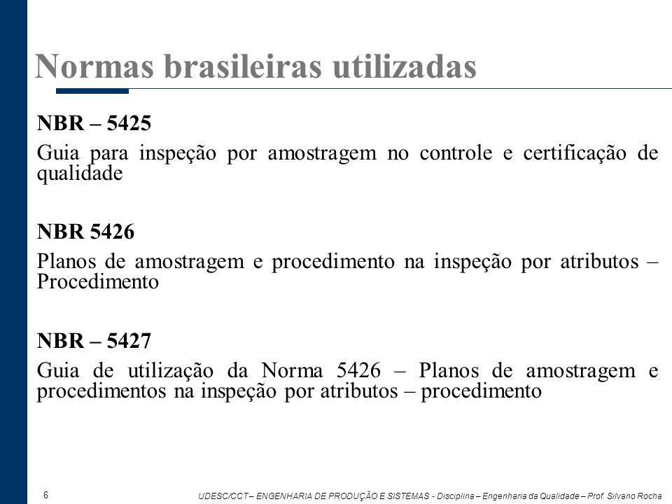 6 UDESC/CCT – ENGENHARIA DE PRODUÇÃO E SISTEMAS - Disciplina – Engenharia da Qualidade – Prof. Silvano Rocha Normas brasileiras utilizadas NBR – 5425
