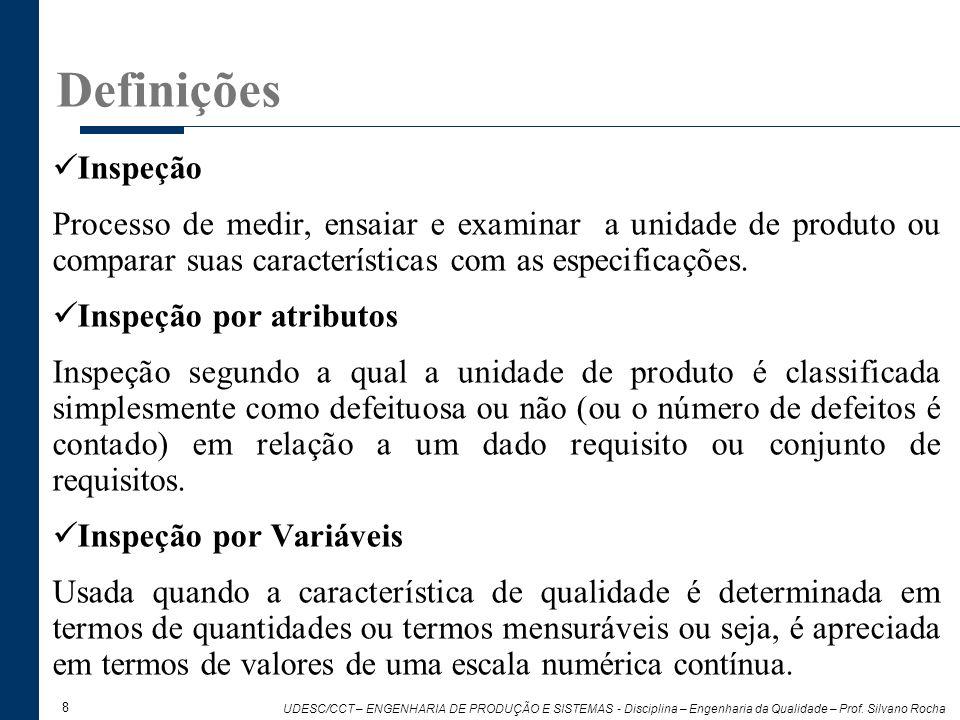 8 UDESC/CCT – ENGENHARIA DE PRODUÇÃO E SISTEMAS - Disciplina – Engenharia da Qualidade – Prof. Silvano Rocha Definições Inspeção Processo de medir, en
