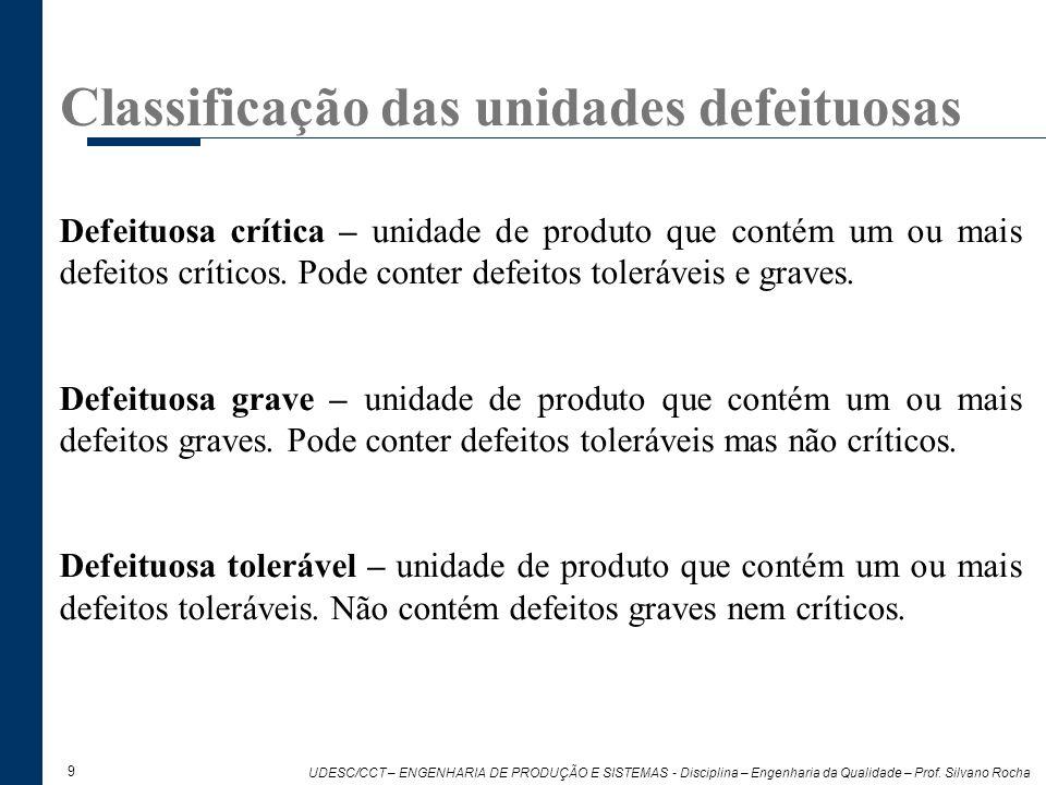 9 UDESC/CCT – ENGENHARIA DE PRODUÇÃO E SISTEMAS - Disciplina – Engenharia da Qualidade – Prof. Silvano Rocha Classificação das unidades defeituosas De