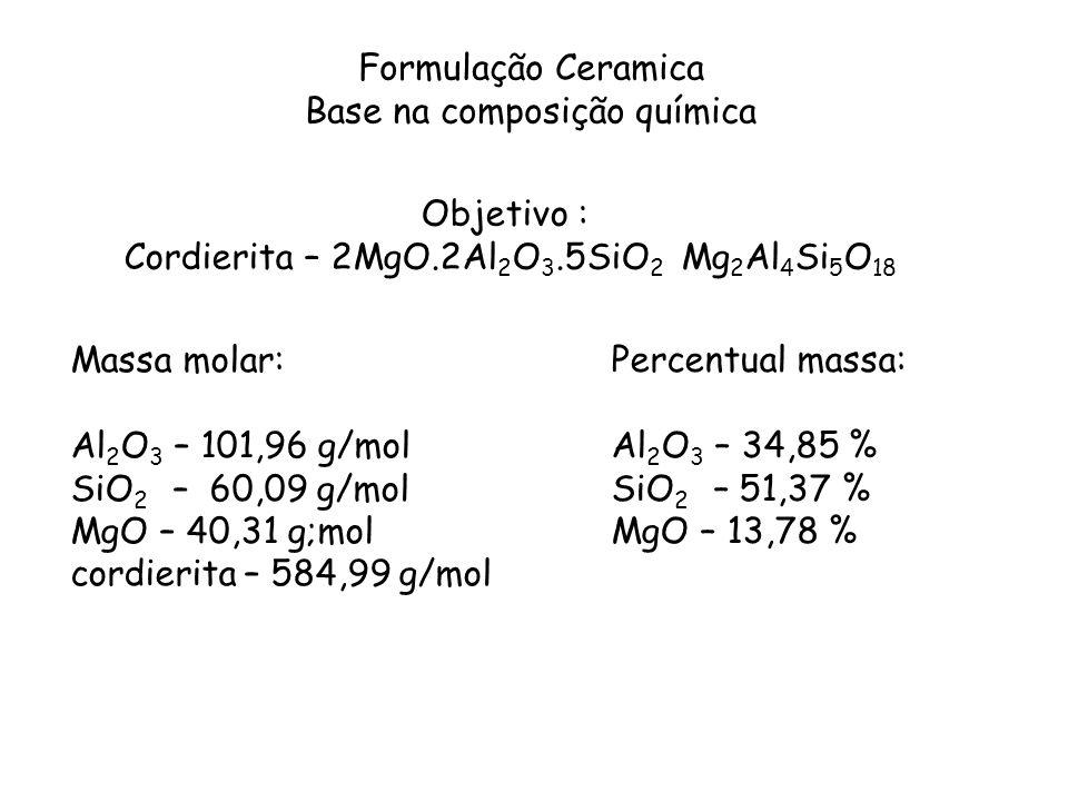 Formulação Ceramica Base na composição química Objetivo : Cordierita – 2MgO.2Al 2 O 3.5SiO 2 Mg 2 Al 4 Si 5 O 18 Massa molar: Al 2 O 3 – 101,96 g/mol