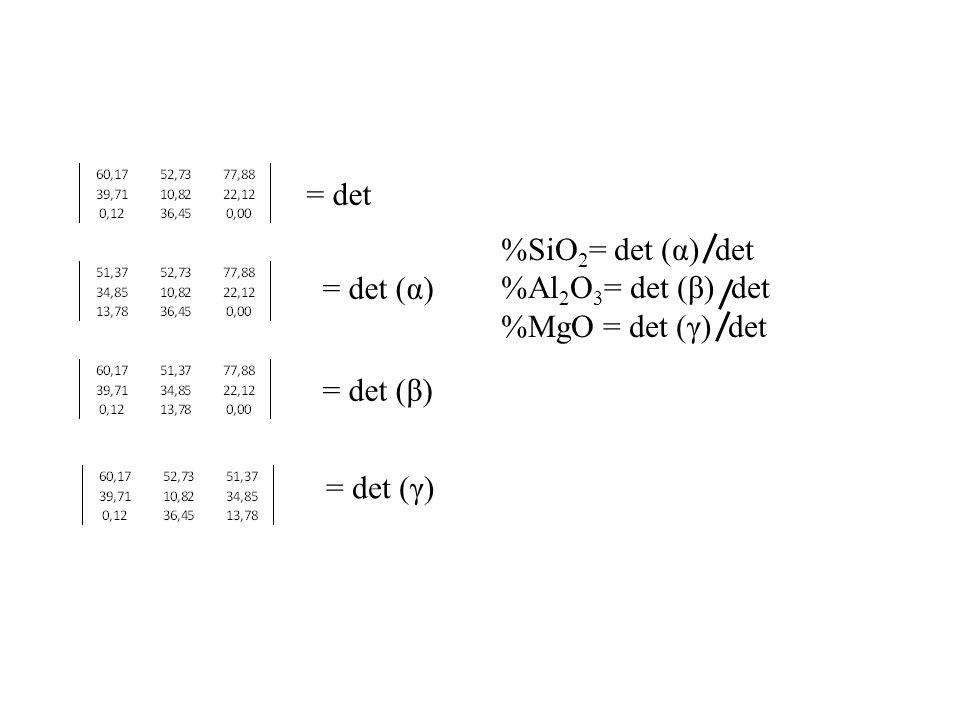 = det = det (α) = det (β) = det (γ) %SiO 2 = det (α) det %Al 2 O 3 = det (β) det %MgO = det (γ) det